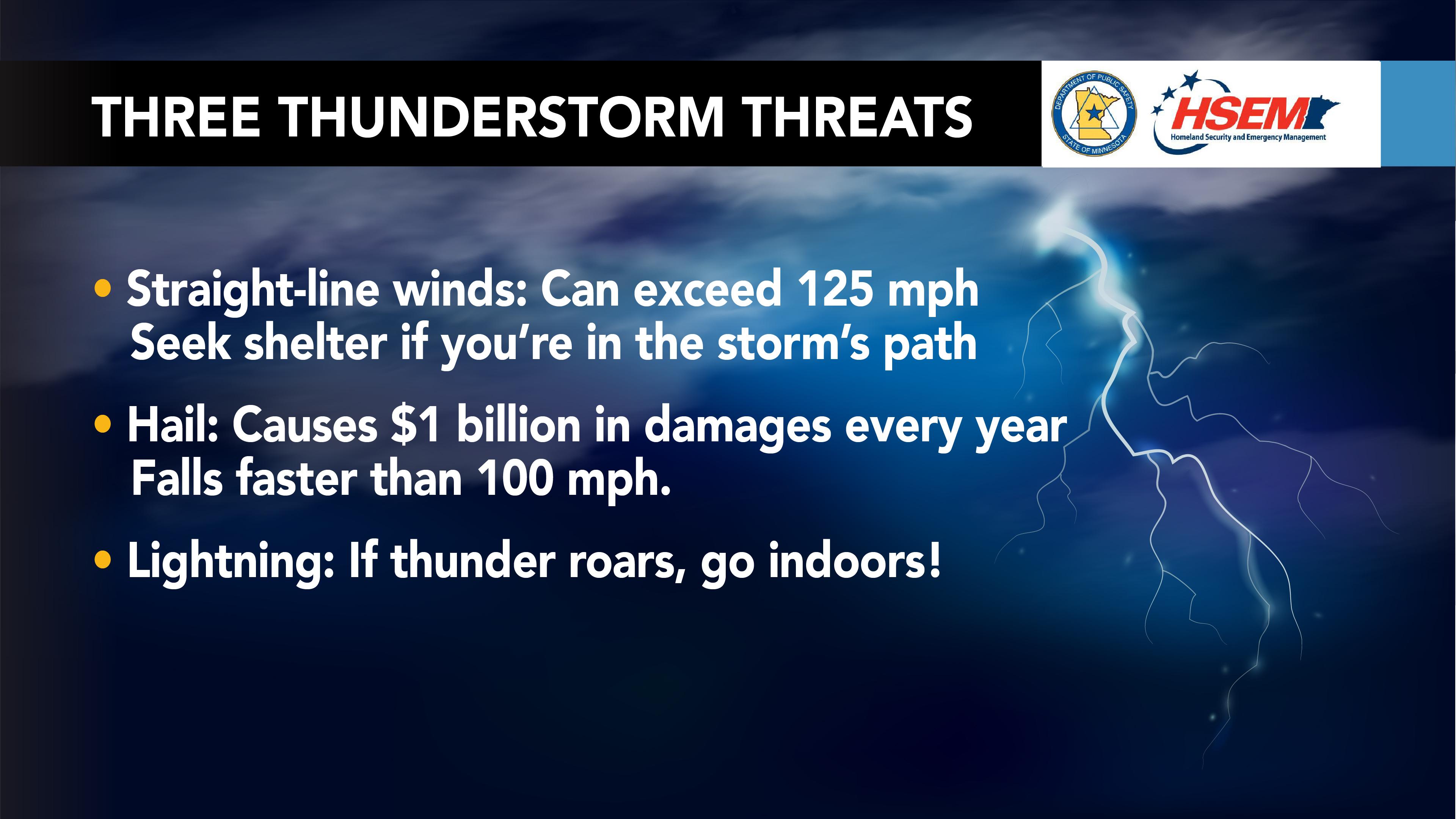 three thunderstorm threatsjpg